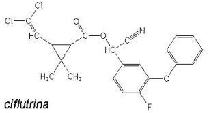 ciflutrina-formula