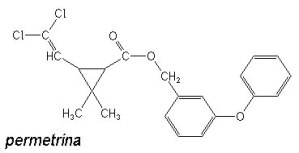 permetrina-formula